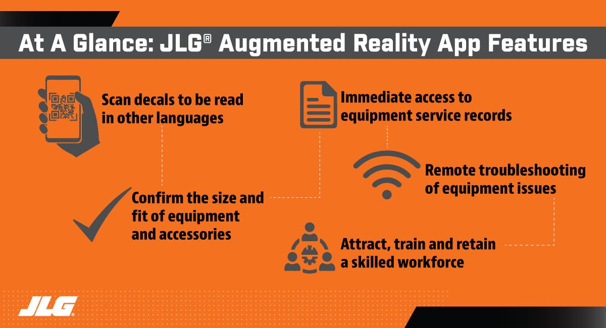How Augmented Reality Solves Job-Site Challenges at a Glance