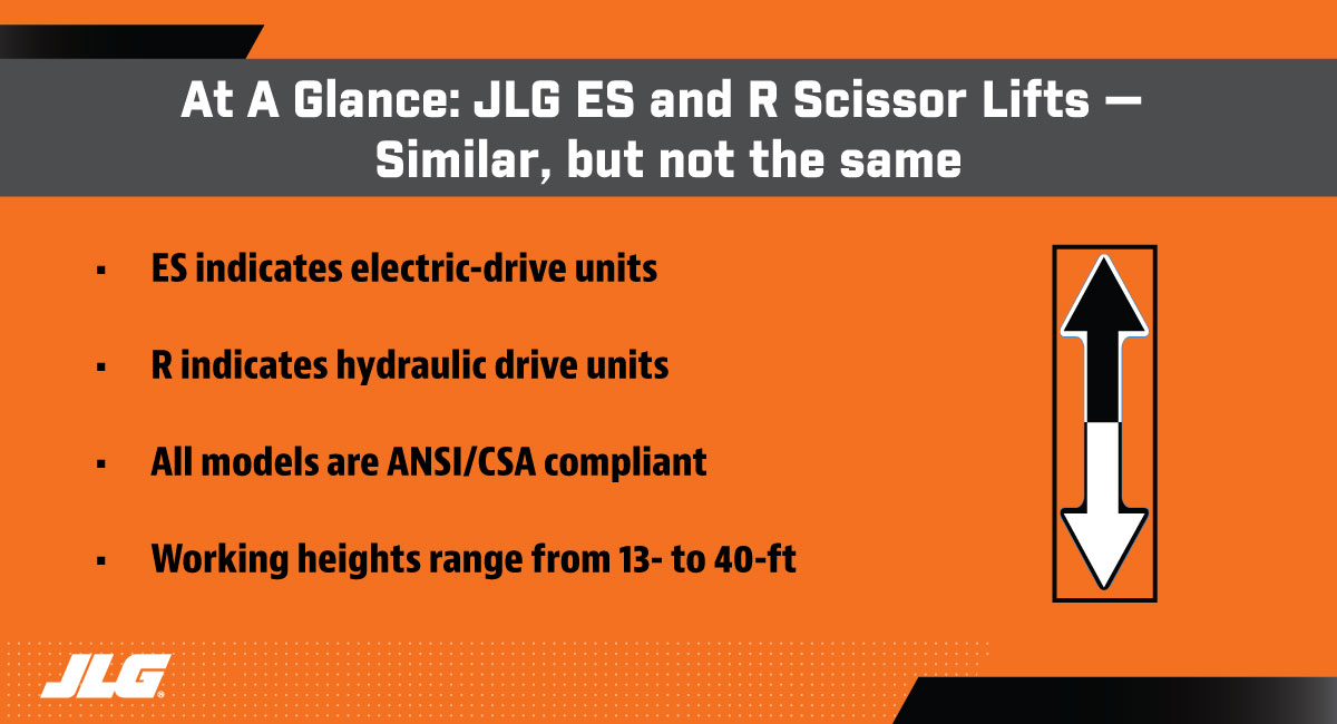 Choosing Between the JLG® ES and R Series Scissor Lifts at a Glance