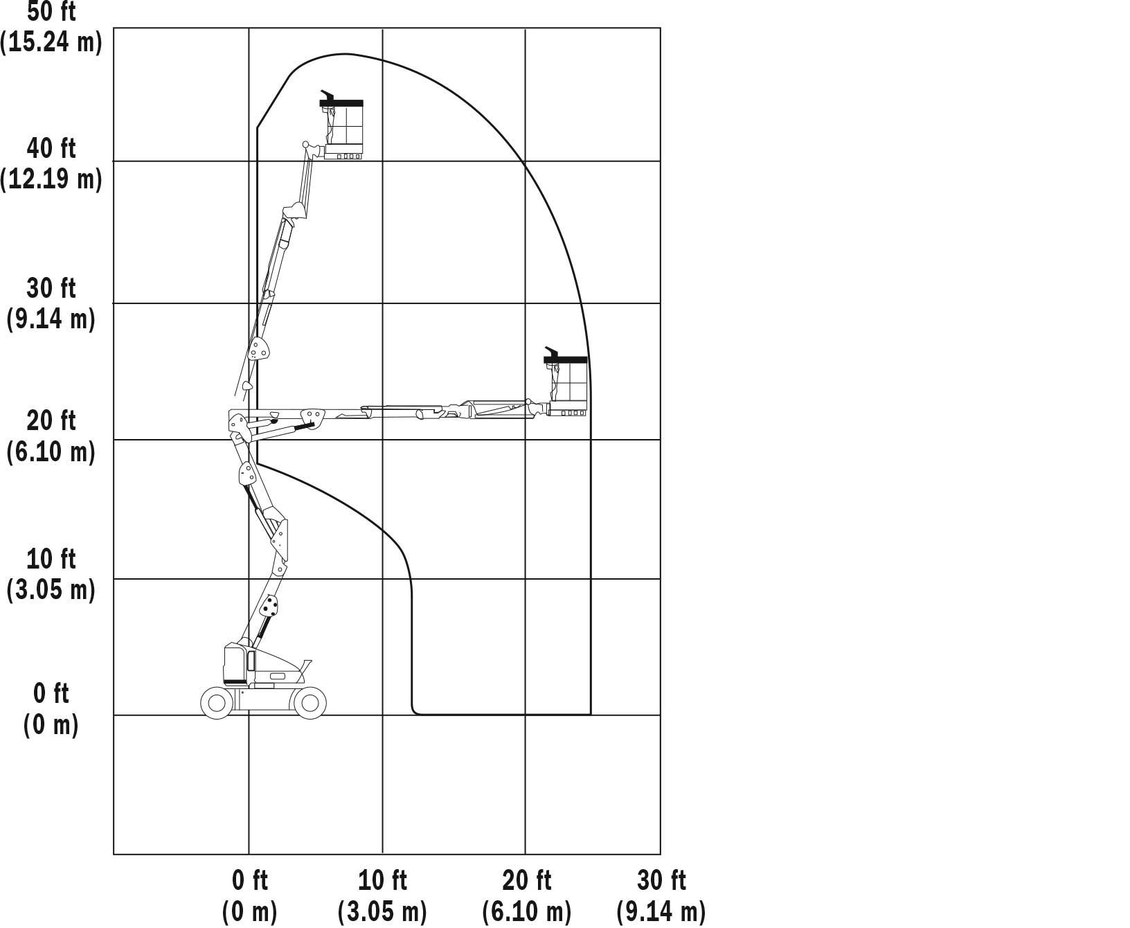 Jlg E 450 Wiring Schematics | Wiring Schematic Diagram Jlg Rts Wiring Schematics on