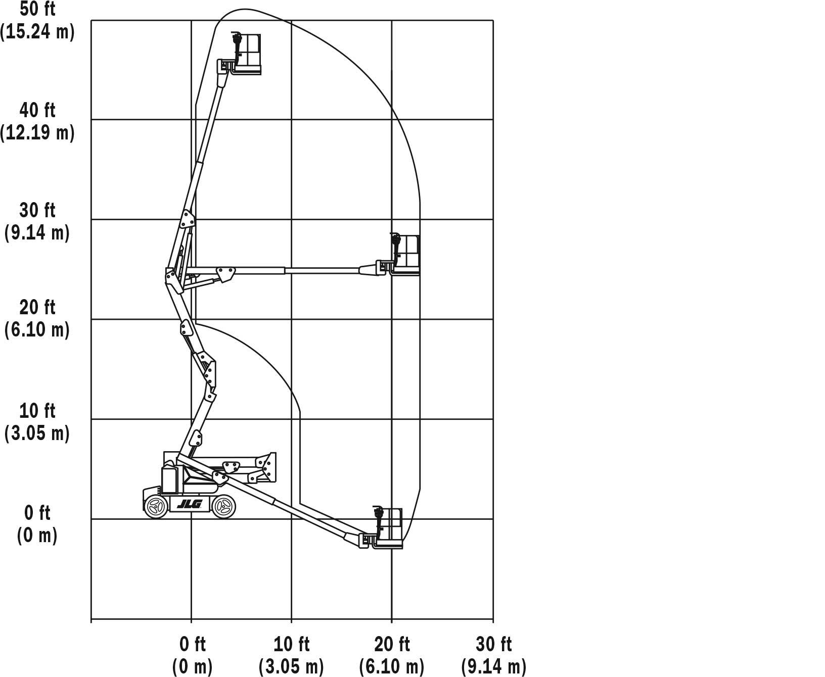 Jlg E 450 Wiring Schematics Anything Diagrams 1993 Dodge Van Diagram E450a Electric Boom Lift Rh Com Heater
