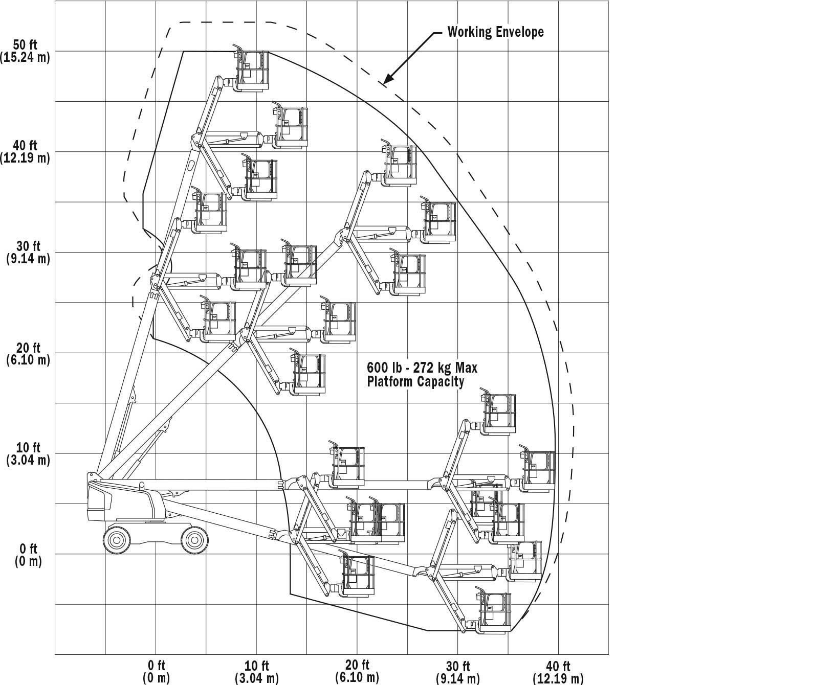 400s reach chart?h=1340&la=en&w=1632&hash=4A332A15FEAACEC45CB314FC03756BA0B82FE3D8 400s telescopic boom lift jlg jlg scissor lift wiring diagram at reclaimingppi.co
