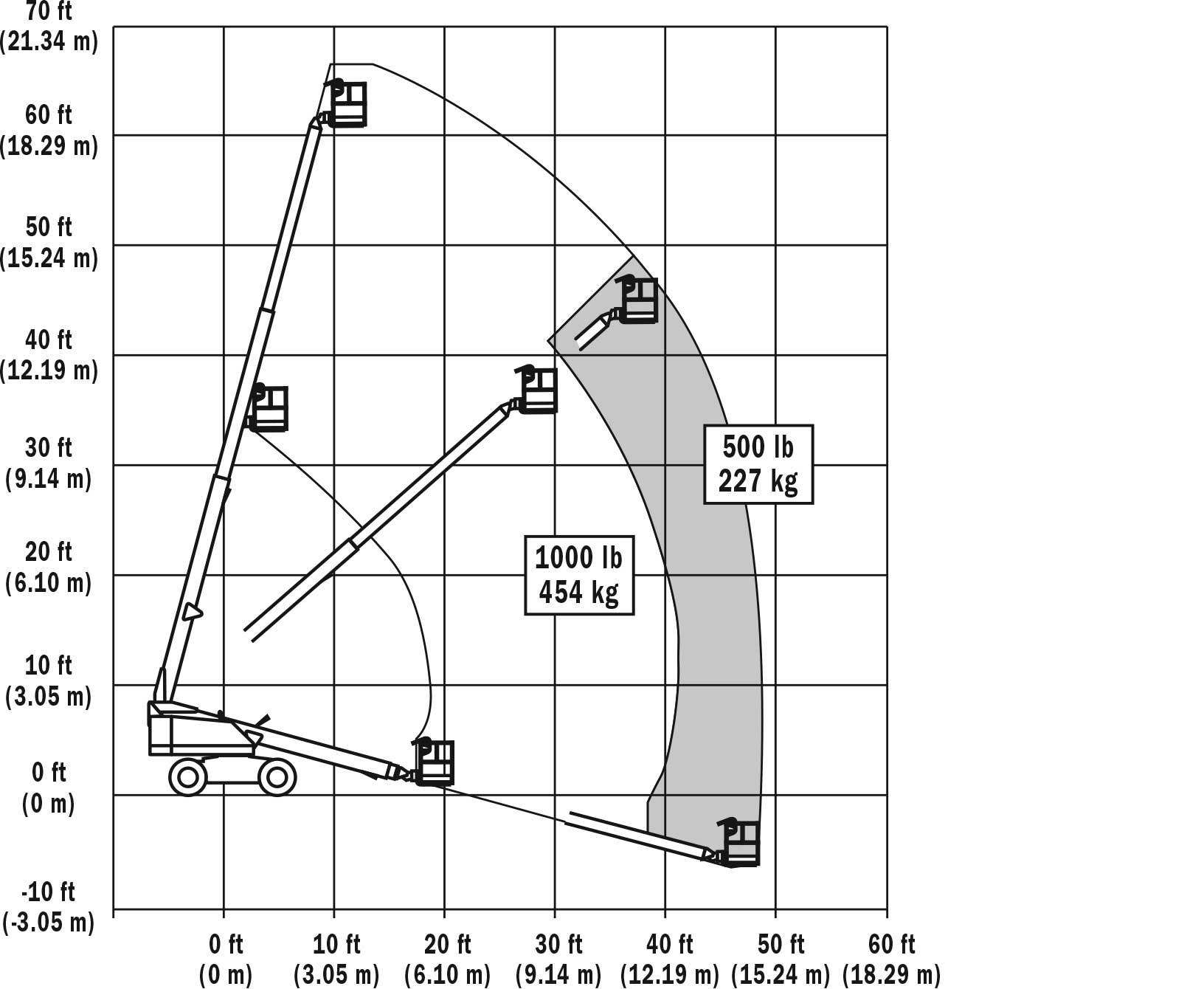 Fantastic Jlg 1930es Scissor Lift Wiring Diagram Ideas ...