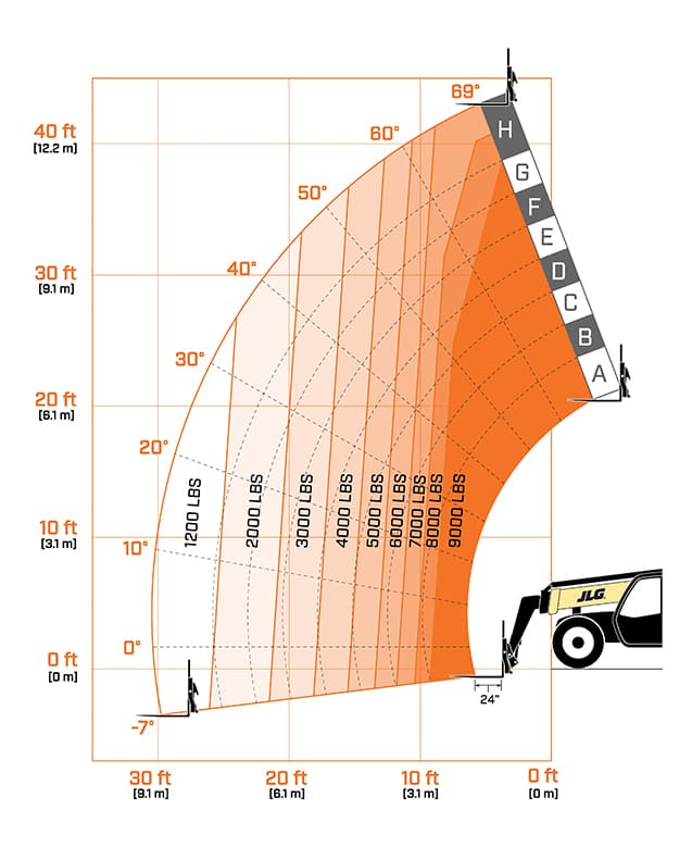 Ditch Witch Wiring Diagrams Trusted Lull Electrical Diagram Data Base 1020