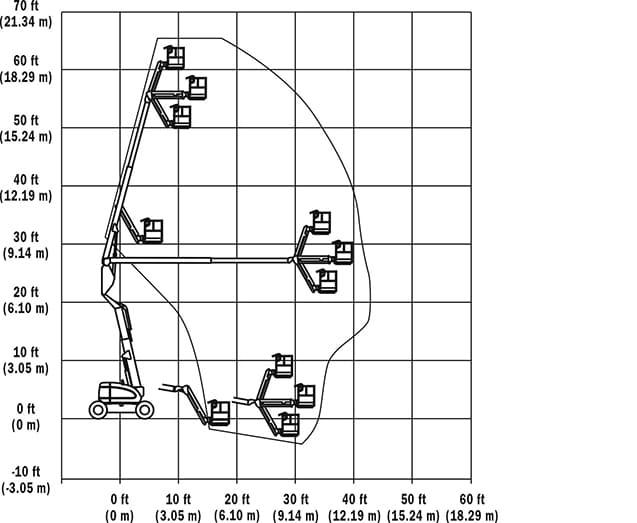 600aj articulating boom lift jlg Kohler Engine Wiring Diagrams
