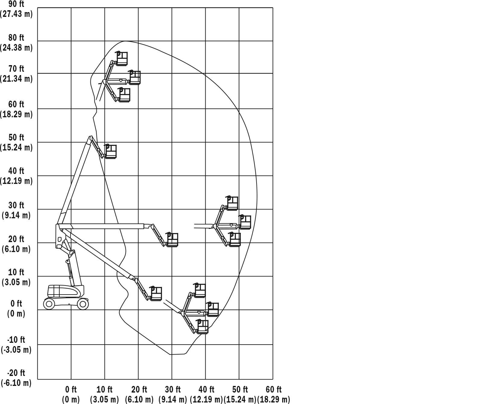 740AJ Range Chart