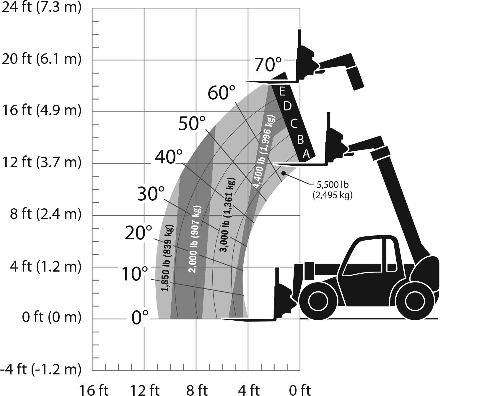 2505H Load Chart