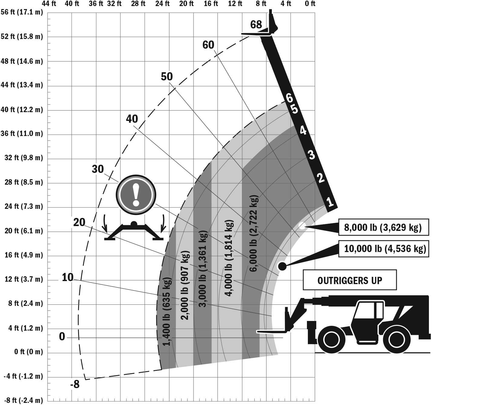 10054 skytrak telehandler skytrak DirecTV Genie Cable Diagram Genie Lift Wiring Diagram
