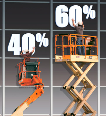 Rental Revenues for Aerial Work Platforms Expected to Increase